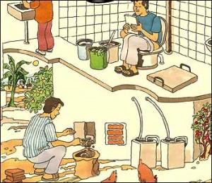 Proses Pencemaran Tinja Pada Air Bersih